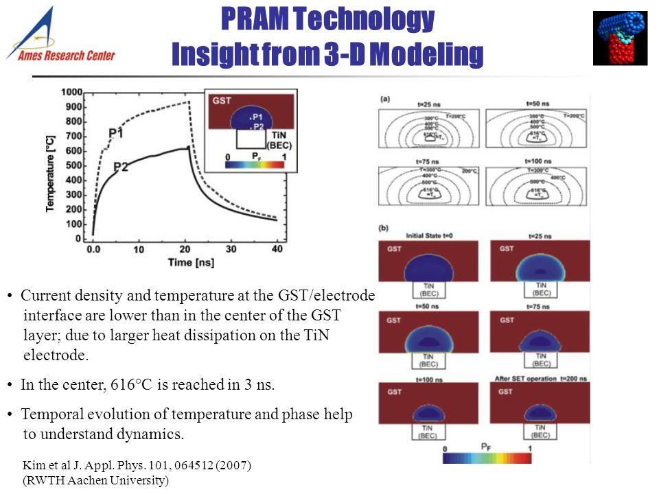 PRAM Technology Insight from 3-D Modeling