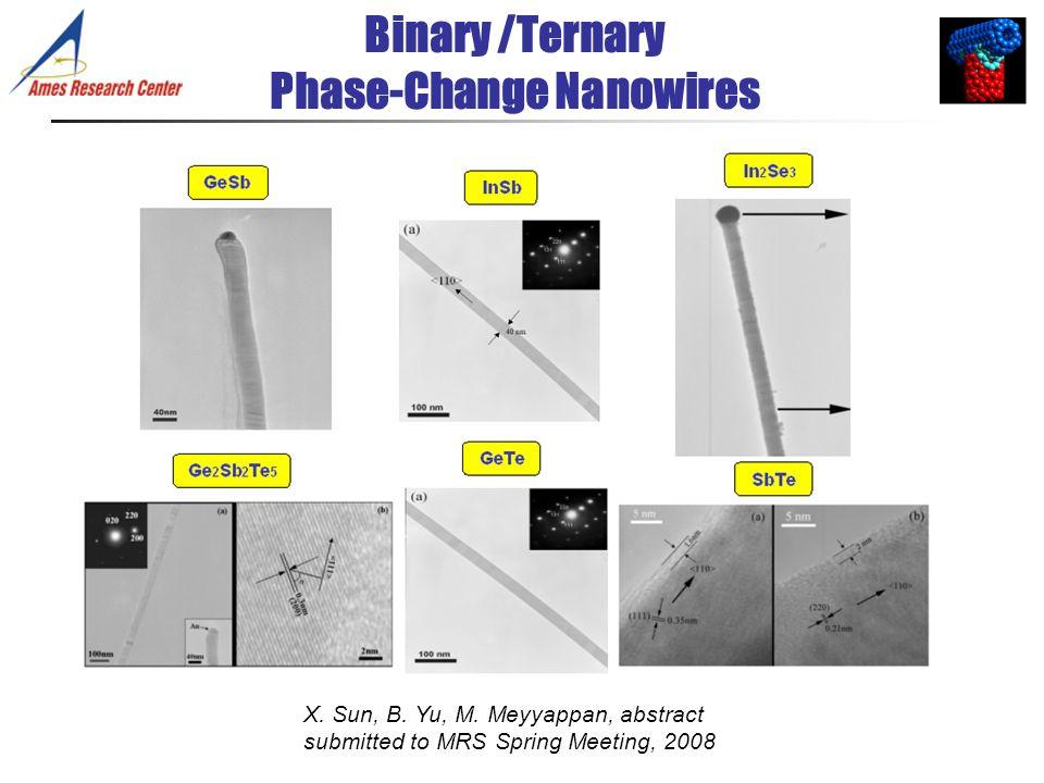 Binary /Ternary Phase-Change Nanowires
