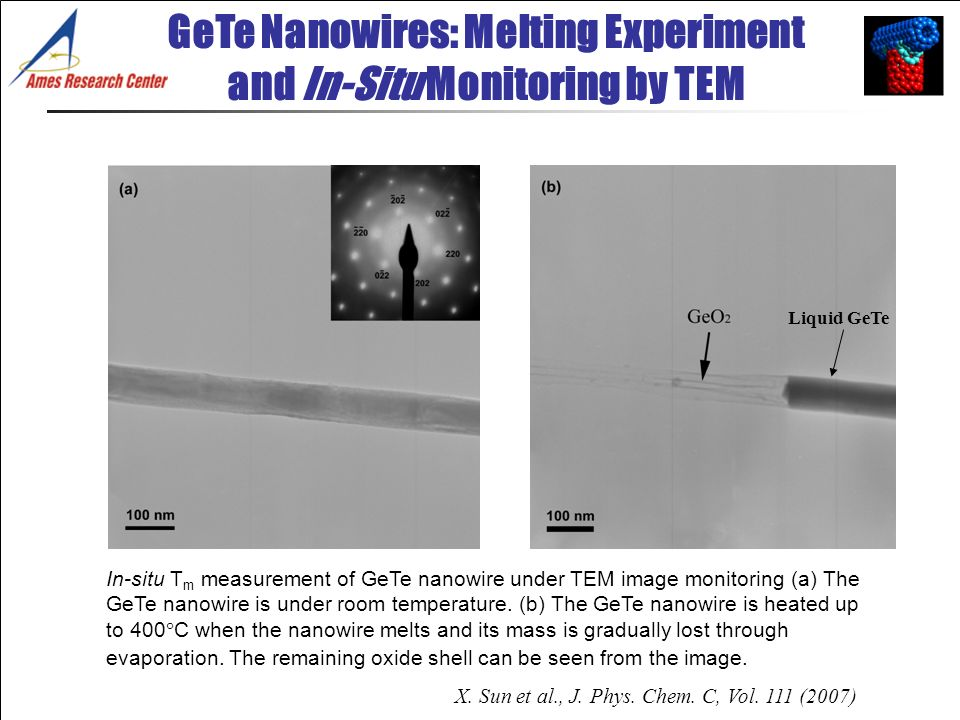 GeTe Nanowires: Melting Experiment and In-Situ Monitoring by TEM