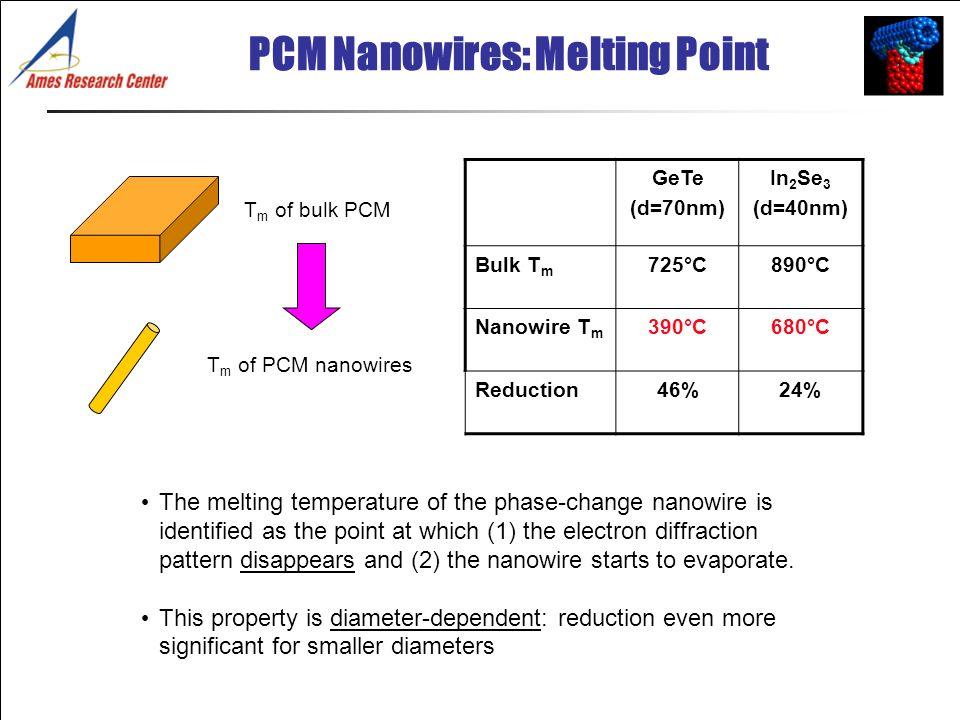 PCM Nanowires: Melting Point