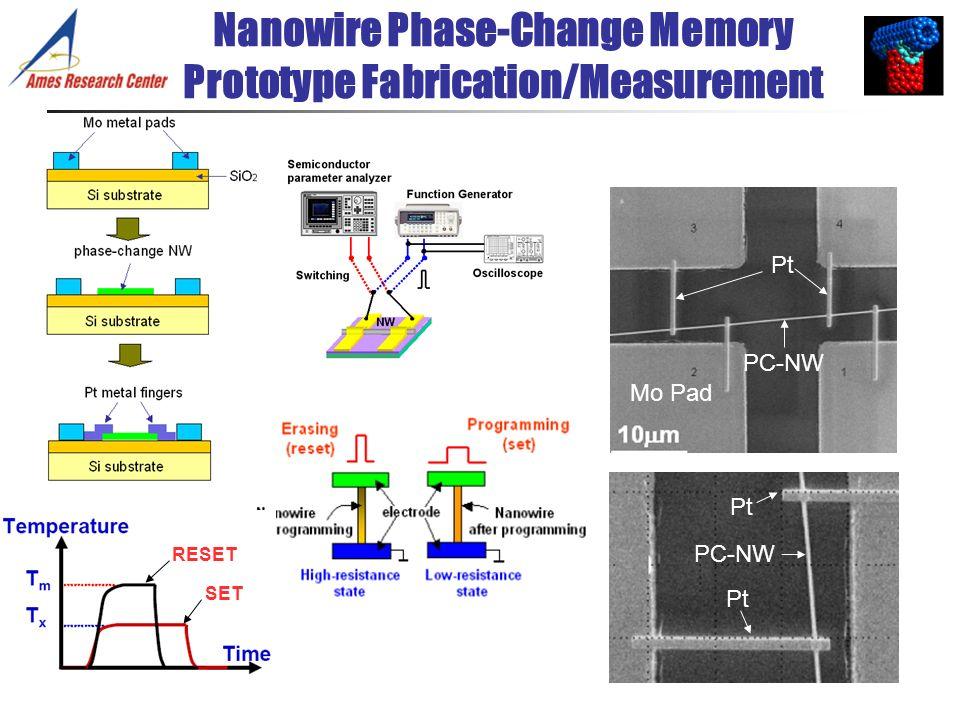 Nanowire Phase-Change Memory Prototype Fabrication/Measurement