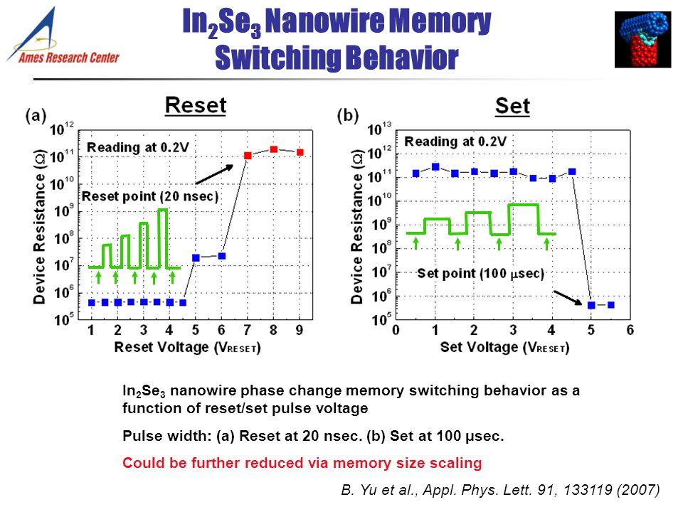 In2Se3 Nanowire Memory Switching Behavior