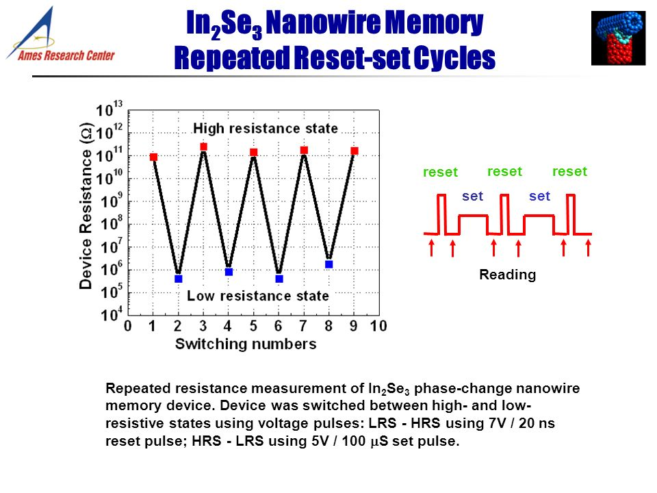 In2Se3 Nanowire Memory Repeated Reset-set Cycles