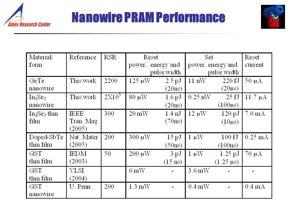 Nanowire PRAM Performance
