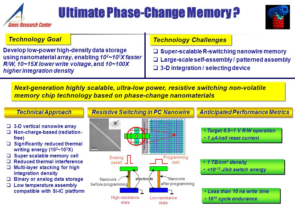 Ultimate Phase-Change Memory