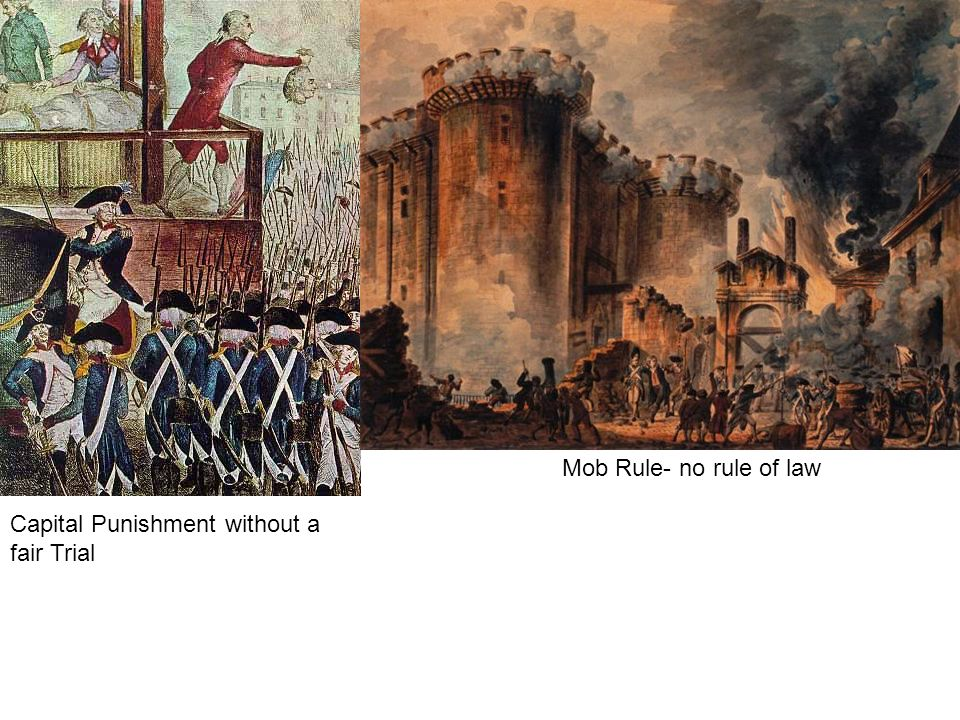 Mob Rule- no rule of law Capital Punishment without a fair Trial