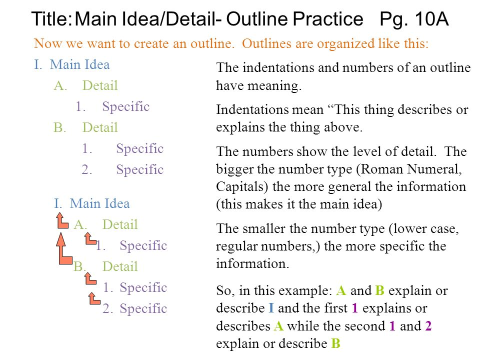 Title: Main Idea/Detail- Outline Practice Pg. 10A