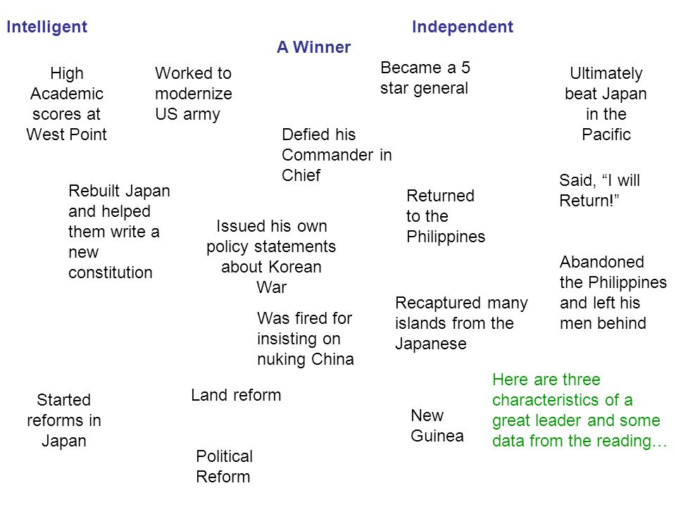 Intelligent Independent A Winner