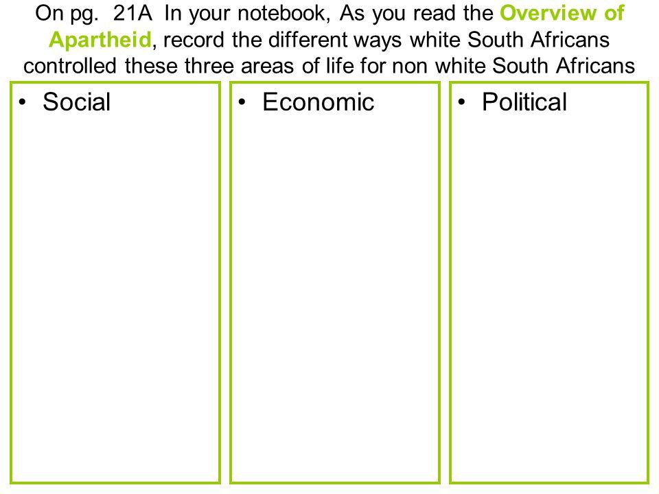 Social Economic Political
