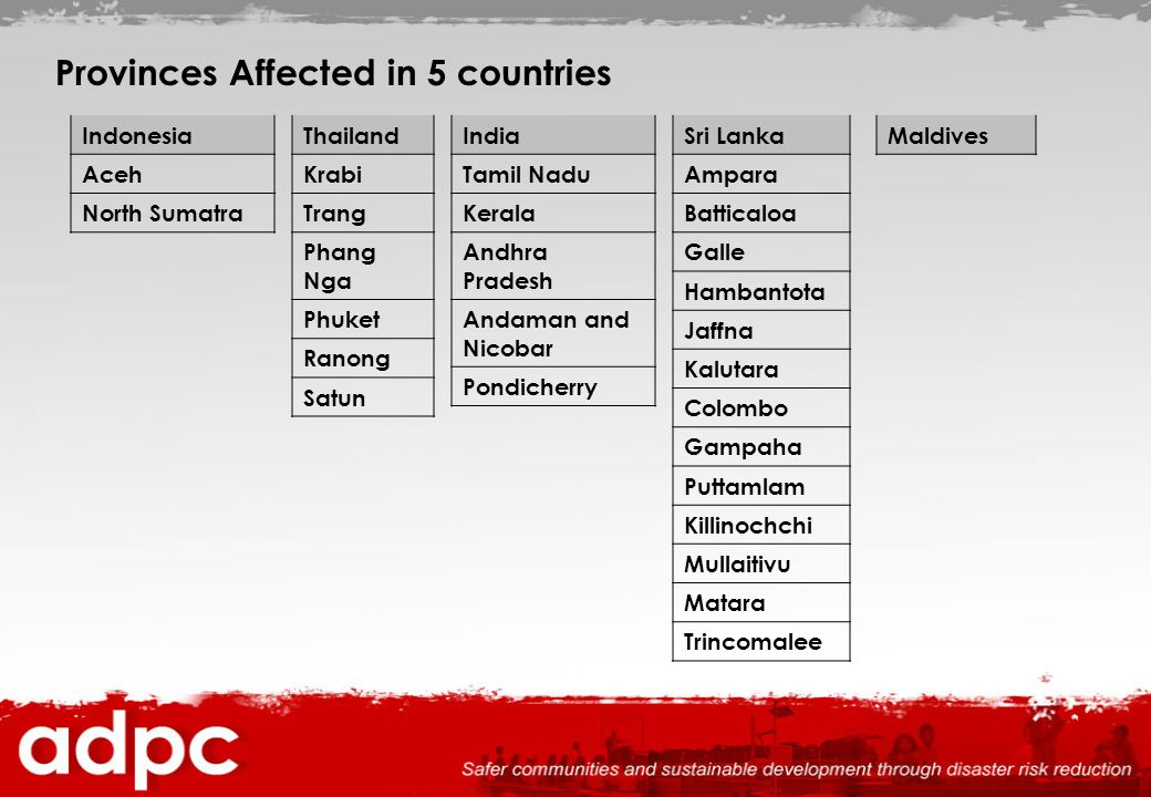 Provinces Affected in 5 countries