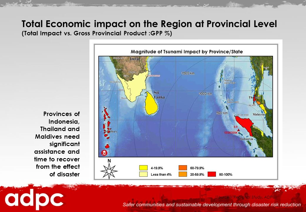Total Economic impact on the Region at Provincial Level (Total Impact vs. Gross Provincial Product :GPP %)