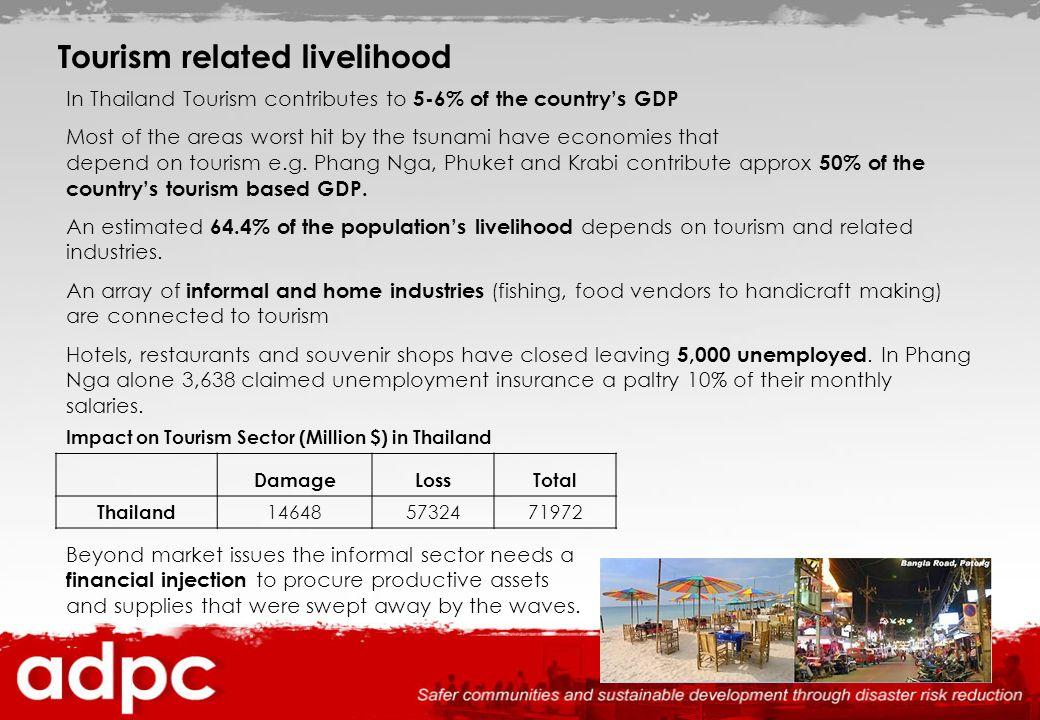 Tourism related livelihood