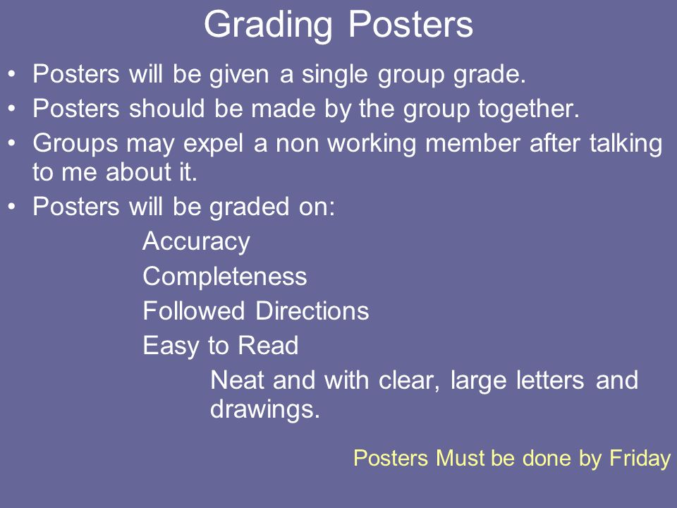 Grading Posters Posters will be given a single group grade.