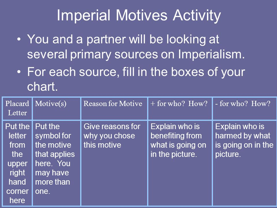 Imperial Motives Activity