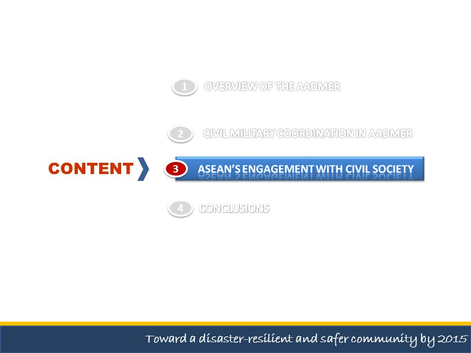 CONTENT Toward a disaster-resilient and safer community by 2015