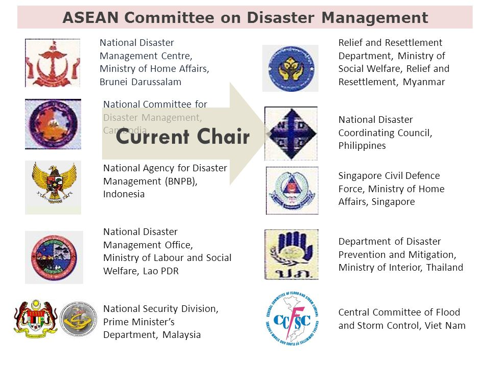 ASEAN Committee on Disaster Management