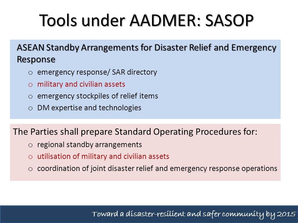 Tools under AADMER: SASOP
