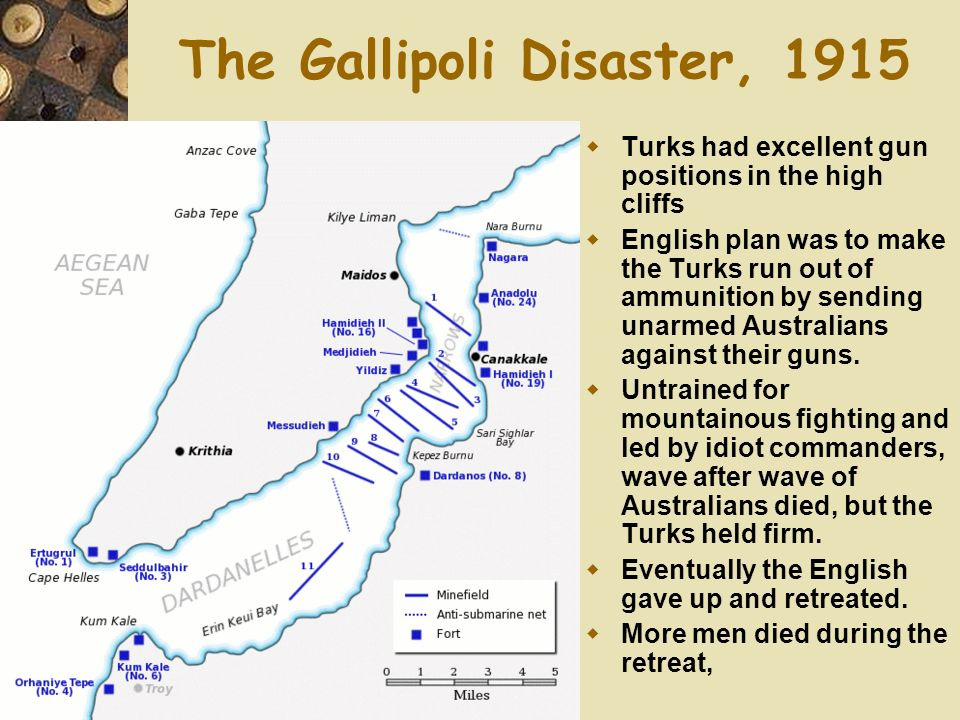 The Gallipoli Disaster, 1915