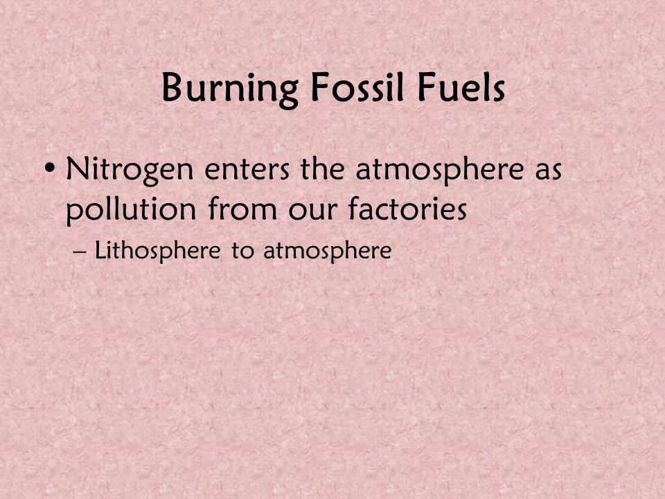 Burning Fossil Fuels Nitrogen enters the atmosphere as pollution from our factories.