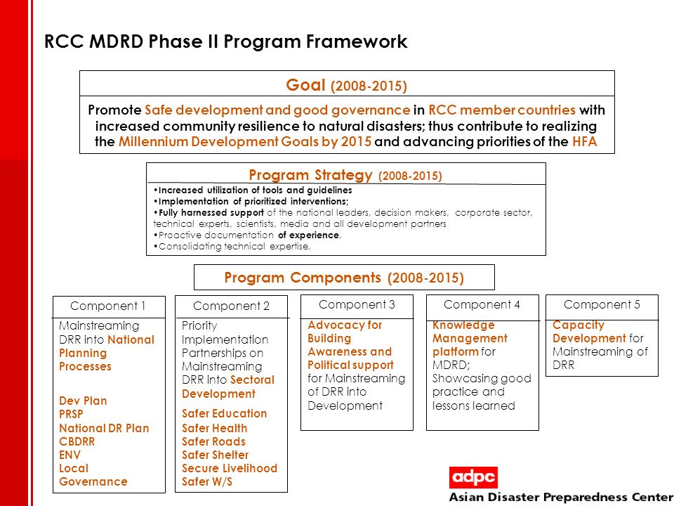 RCC MDRD Phase II Program Framework