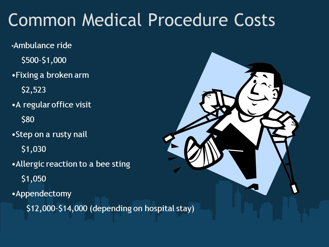 Common Medical Procedure Costs