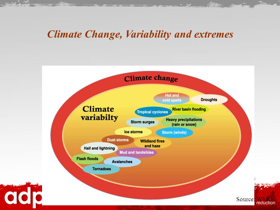Climate Change, Variability and extremes