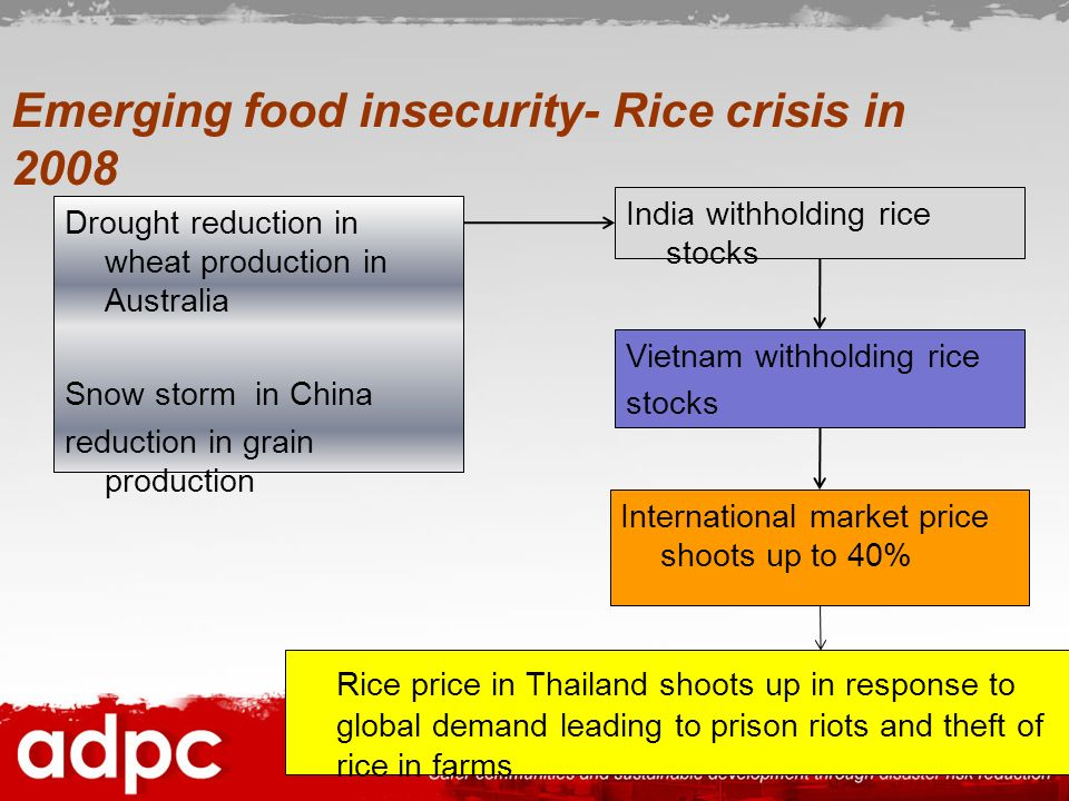 Emerging food insecurity- Rice crisis in 2008