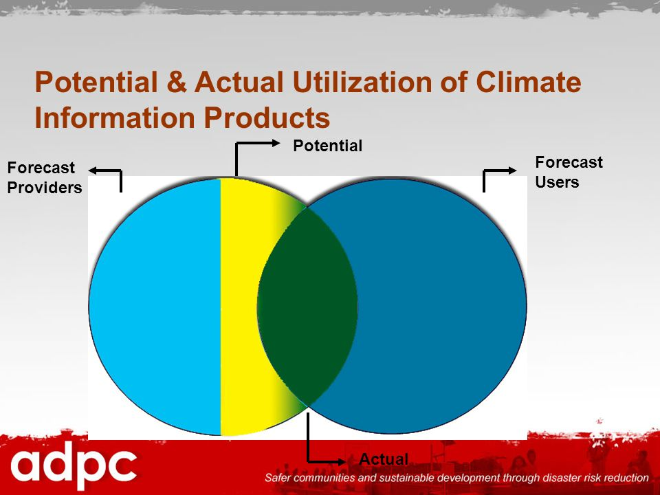 Potential & Actual Utilization of Climate Information Products