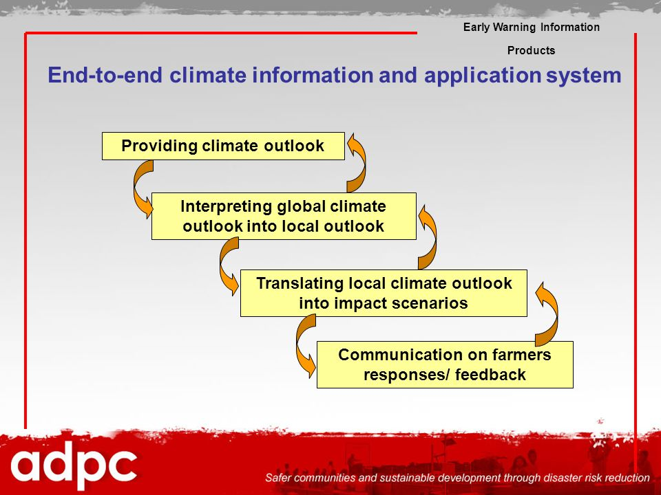 End-to-end climate information and application system