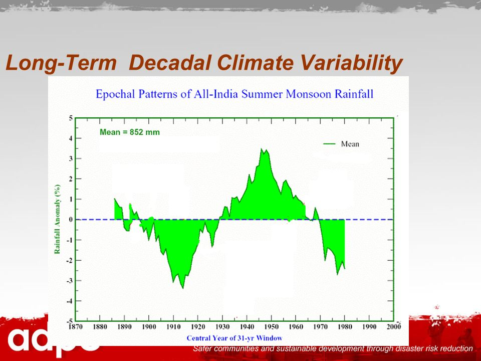 Long-Term Decadal Climate Variability