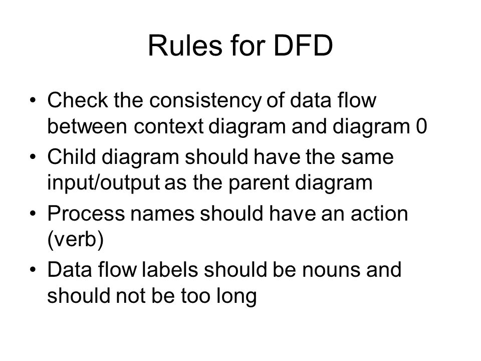 data flow diagram a method used to analyze a system in a. Black Bedroom Furniture Sets. Home Design Ideas