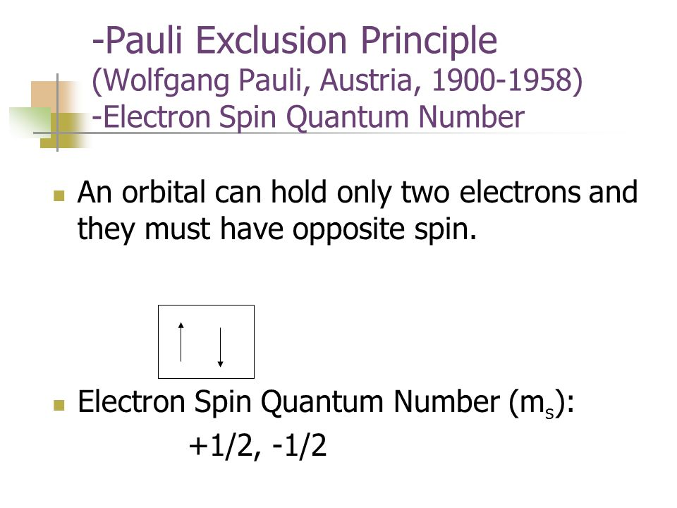 -Pauli Exclusion Principle (Wolfgang Pauli, Austria, ) -Electron Spin Quantum Number