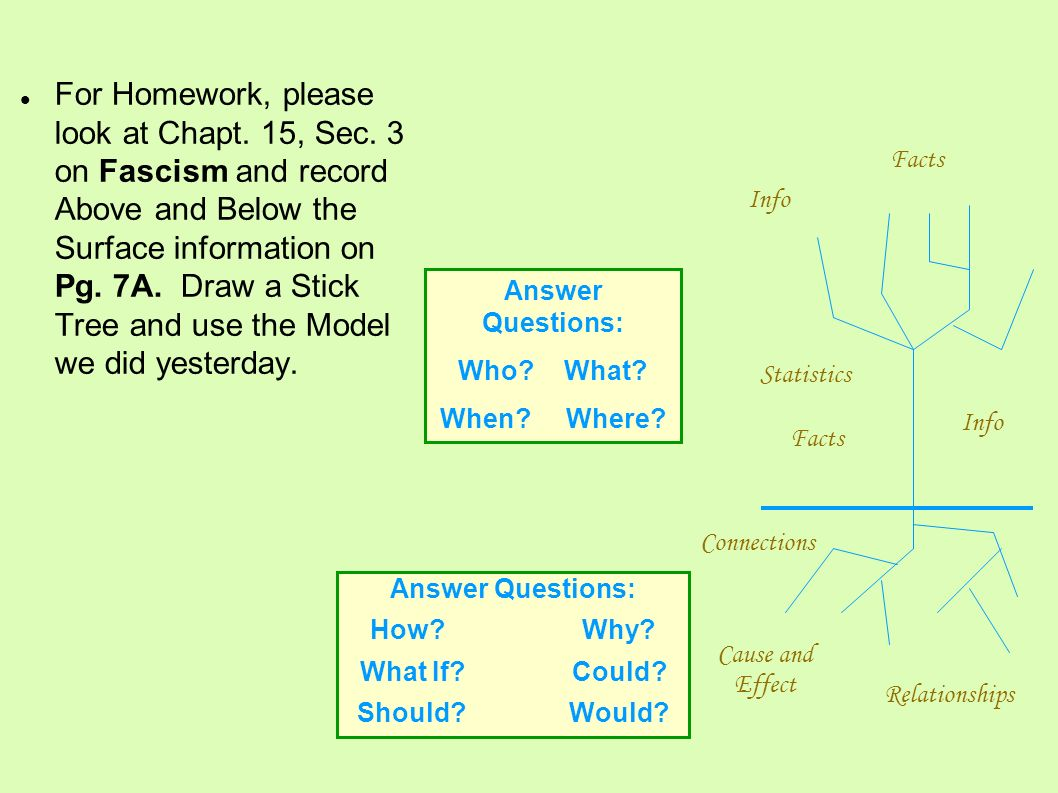 For Homework, please look at Chapt. 15, Sec