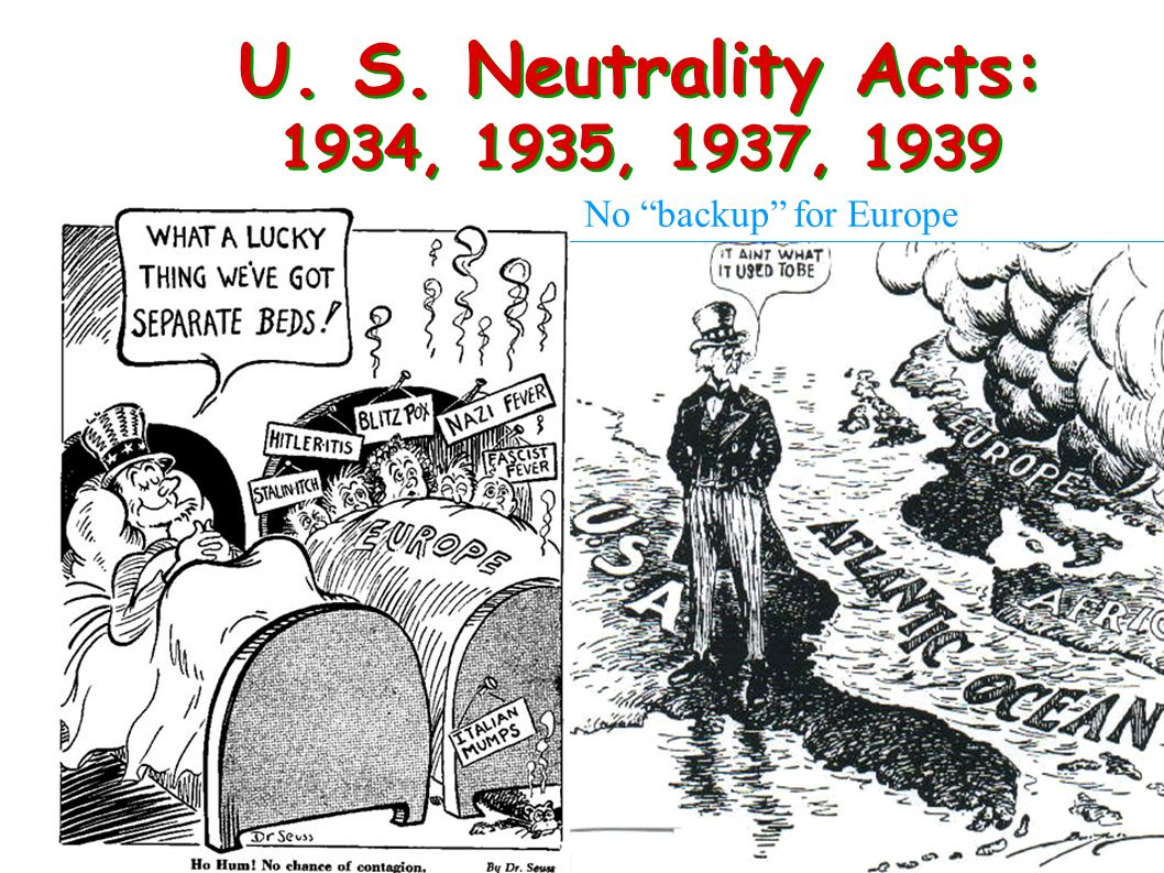 U. S. Neutrality Acts: 1934, 1935, 1937, 1939 No backup for Europe