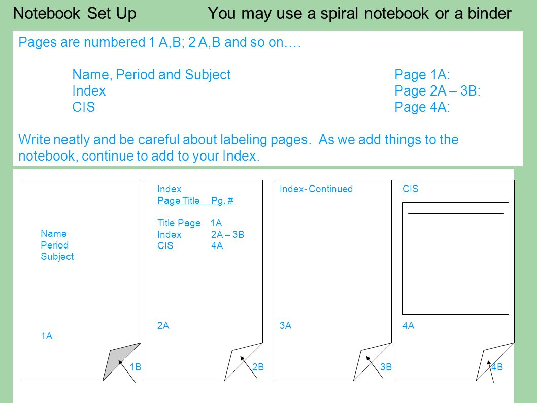 Notebook Set Up You may use a spiral notebook or a binder
