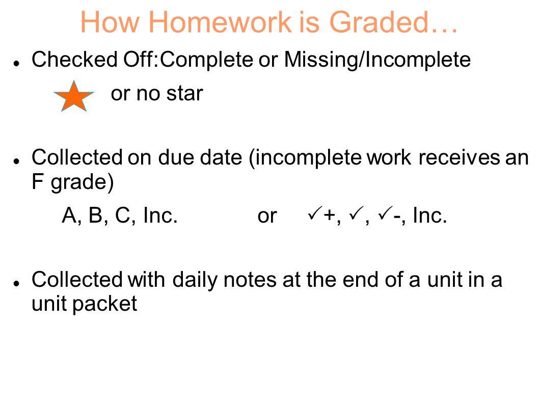 How Homework is Graded…