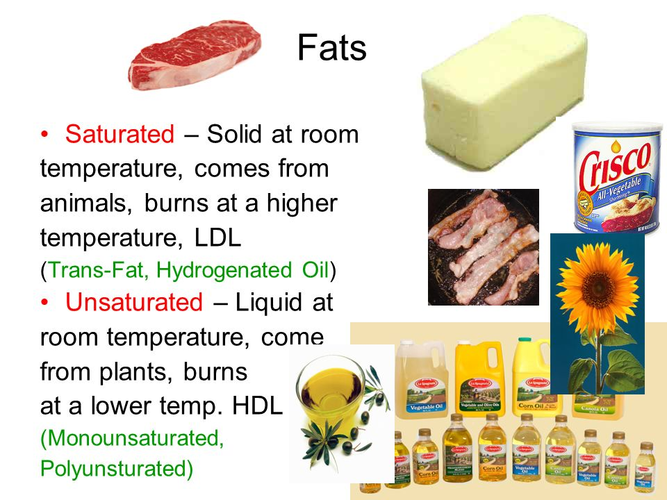 Fats Saturated – Solid at room temperature, comes from