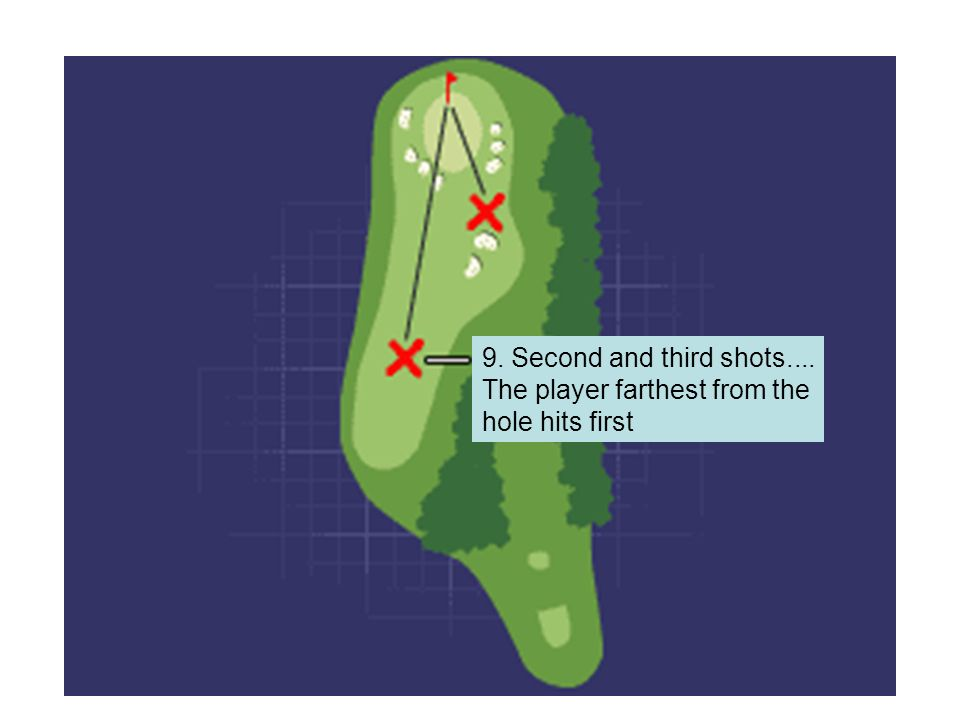 9. Second and third shots.... The player farthest from the hole hits first