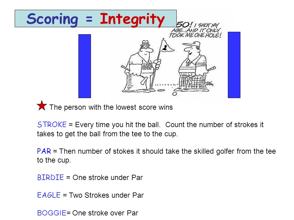 Scoring = Integrity The person with the lowest score wins