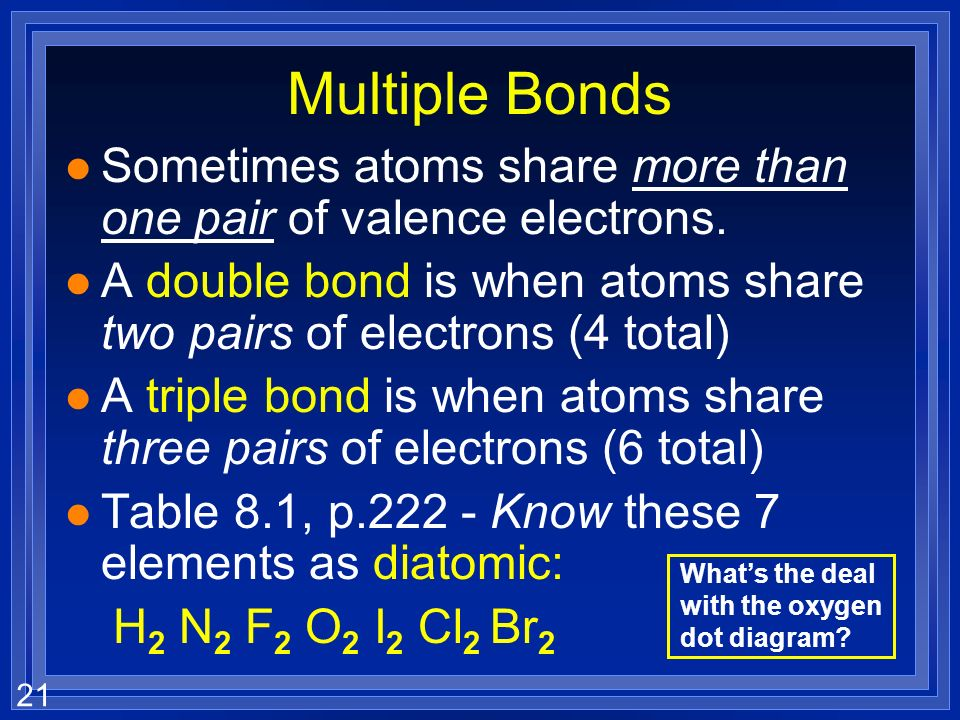 Multiple BondsSometimes atoms share more than one pair of valence electrons. A double bond is when atoms share two pairs of electrons (4 total)