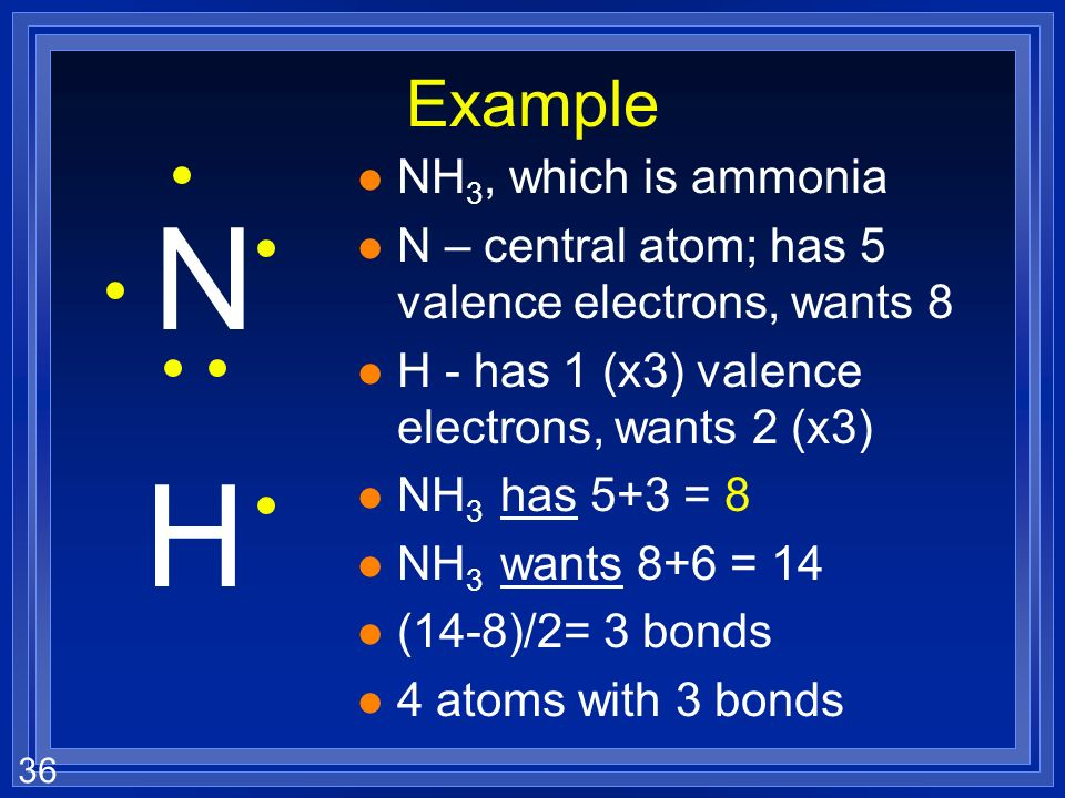 N H Example NH3, which is ammonia