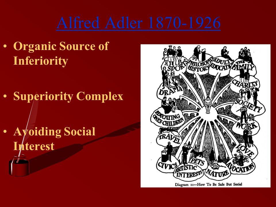 Alfred Adler 1870-1926 Organic Source of Inferiority