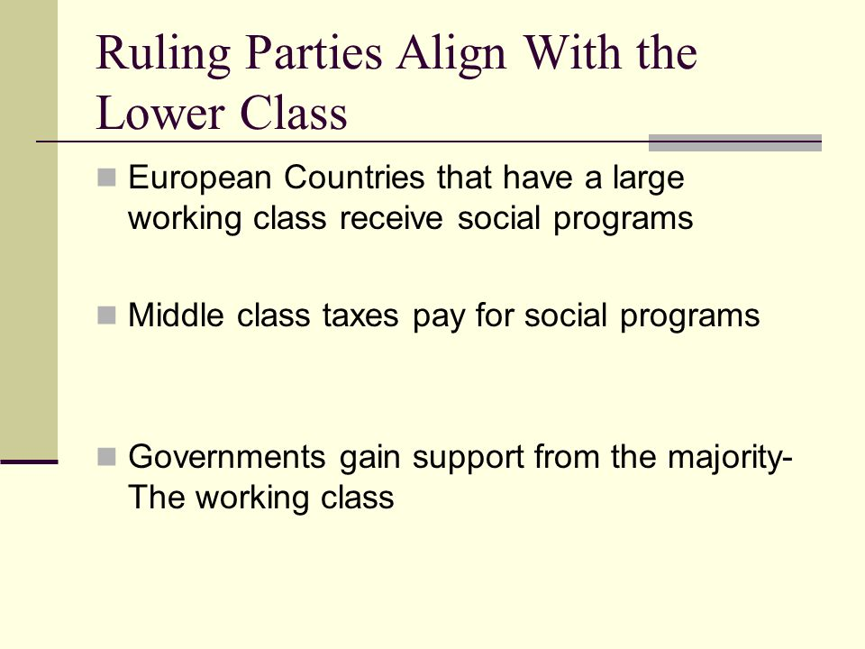 Ruling Parties Align With the Lower Class