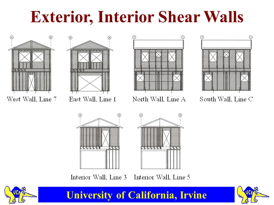 Task Behavior Of Shear Walls Ppt Download