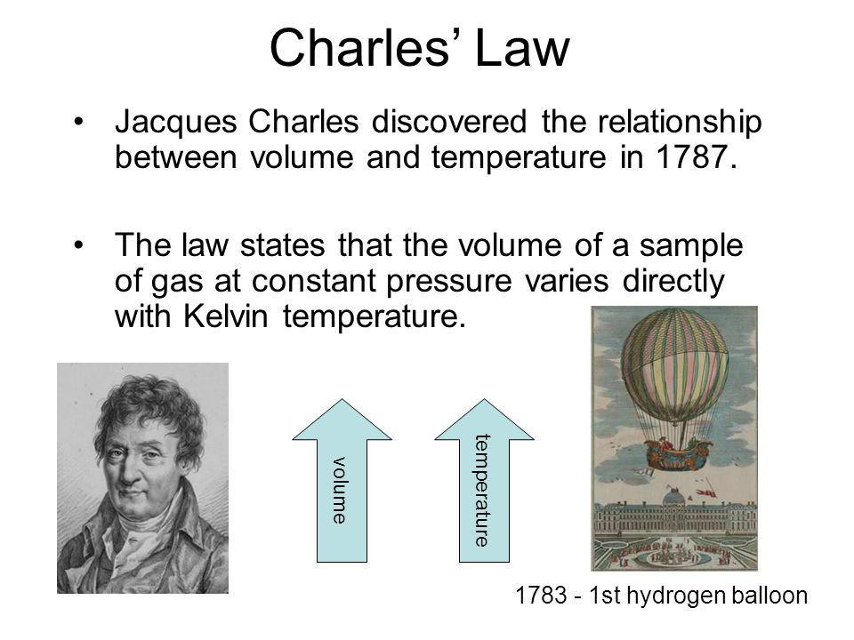 Charles' Law Jacques Charles discovered the relationship between volume and temperature in 1787.