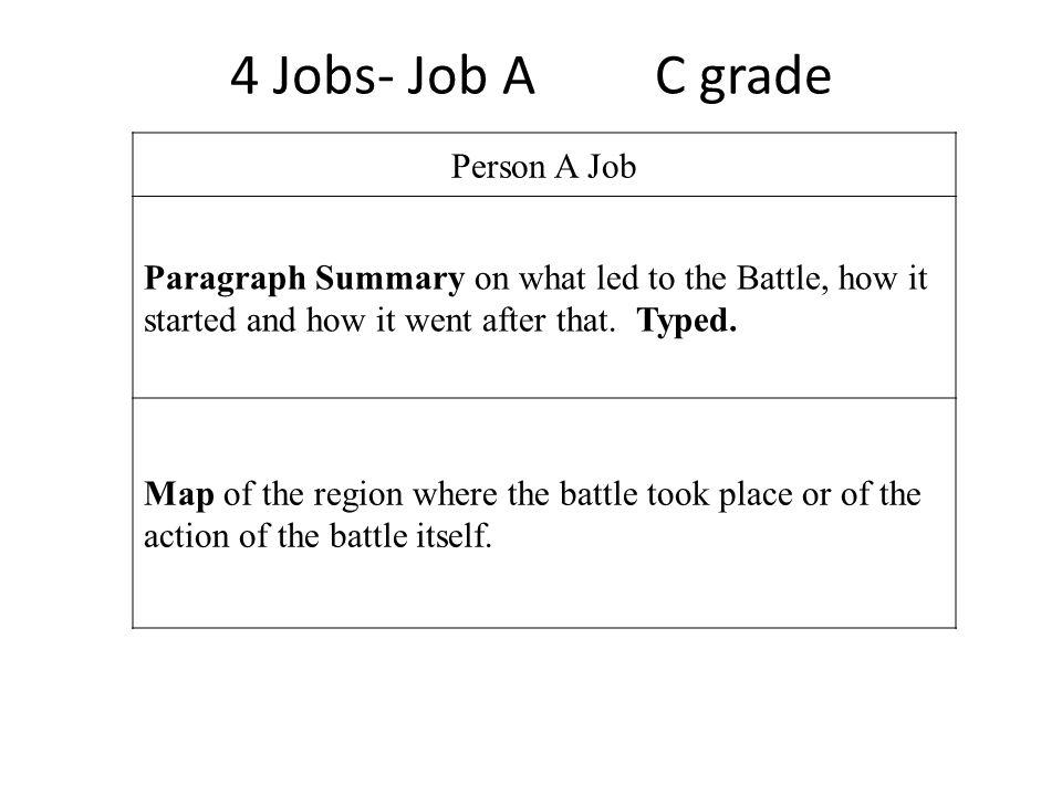 4 Jobs- Job A C grade Person A Job