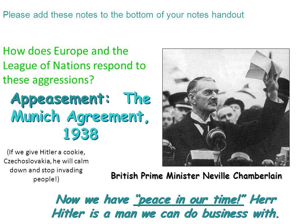 Appeasement: The Munich Agreement, 1938