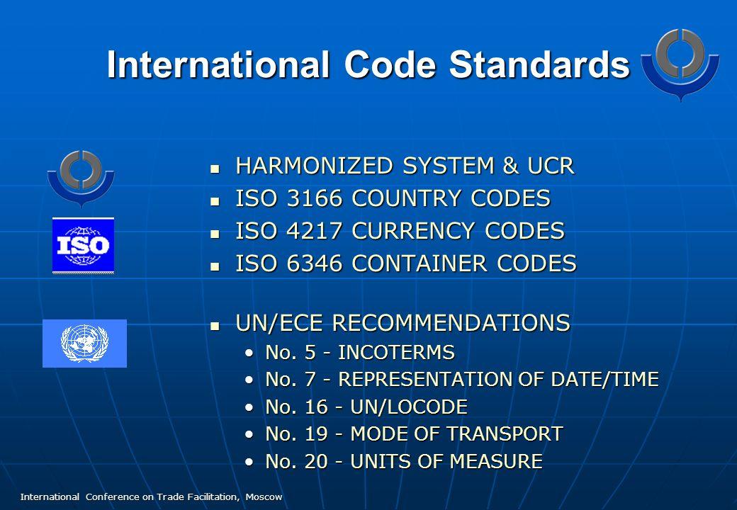 Number Plate Country Codes >> WCO SAFE Framework of Standards & Data Model - ppt video online download