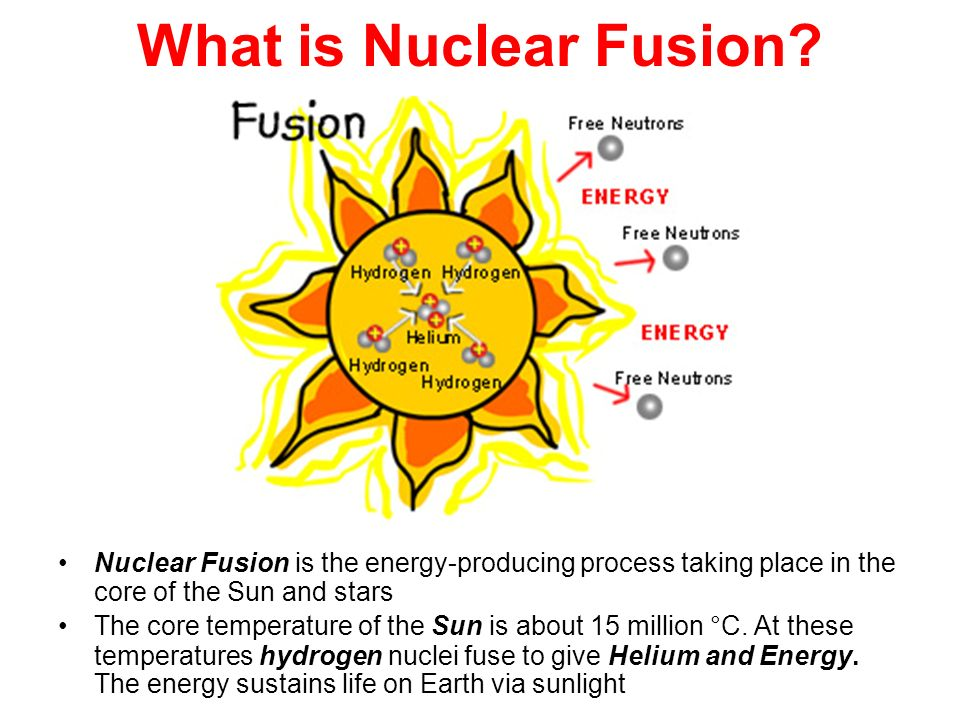 What is Nuclear Fusion Nuclear Fusion is the energy-producing process taking place in the core of the Sun and stars.
