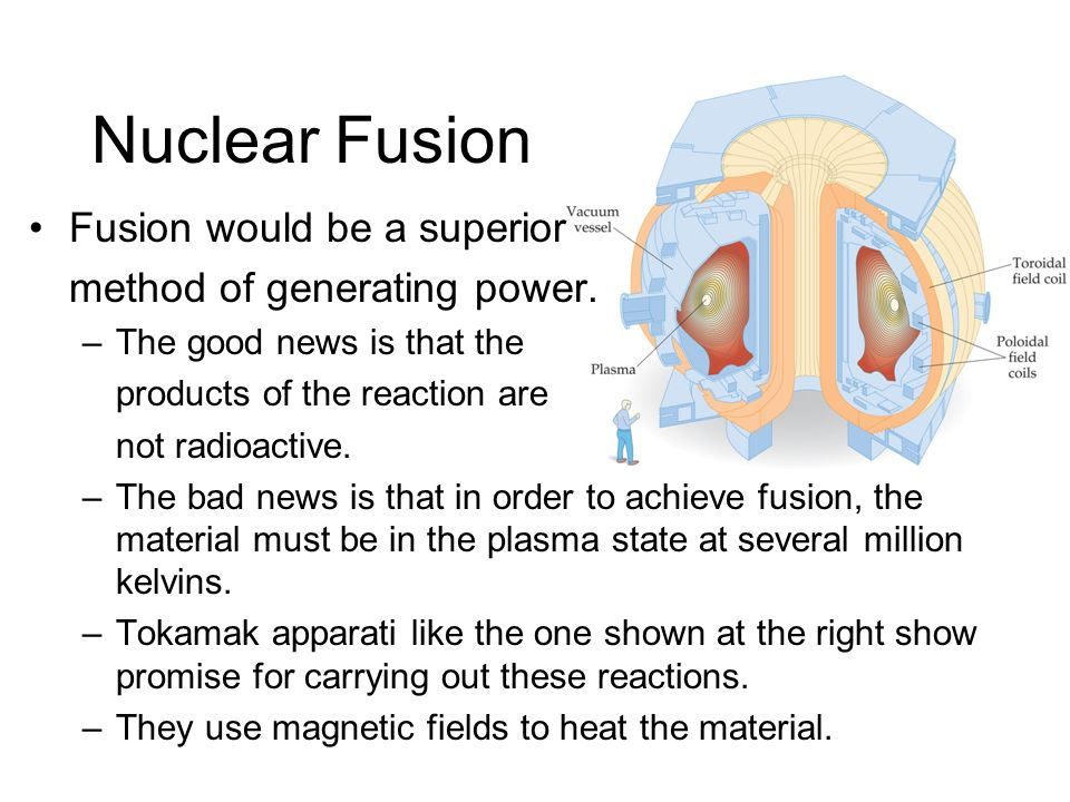 Nuclear Fusion Fusion would be a superior method of generating power.